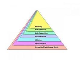 MaslowPyramid